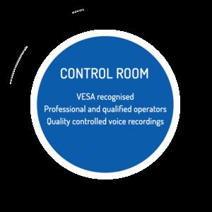 Afisist-control-room